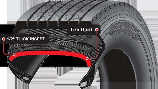 Tire Gard